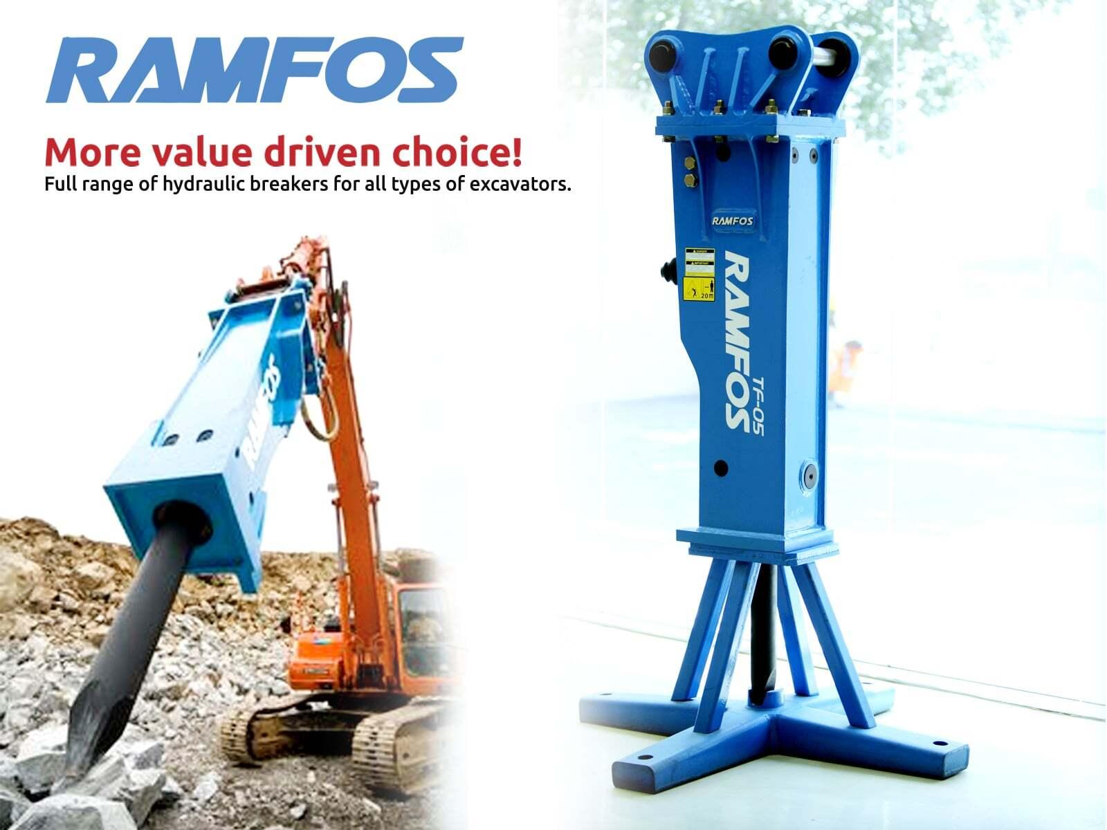 RAMFOS Image